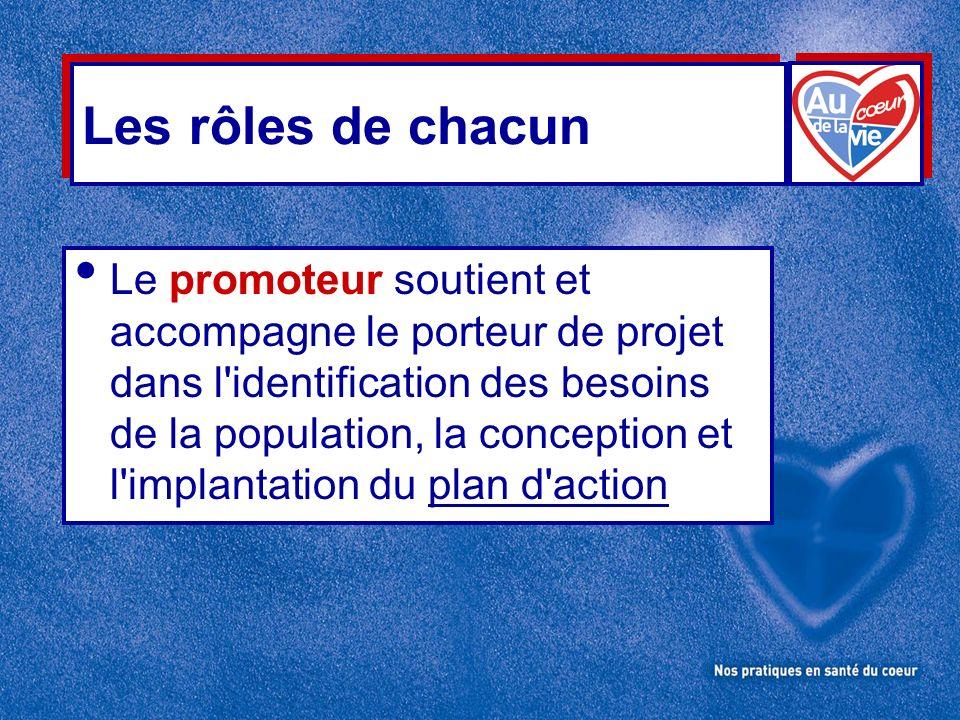 Les rôles de chacun Le promoteur soutient et accompagne le porteur de projet dans l identification des besoins de la population, la conception et l implantation du plan d action