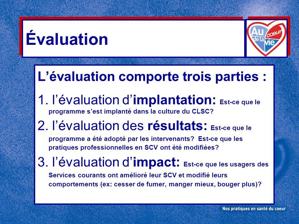 Évaluation Lévaluation comporte trois parties : 1.