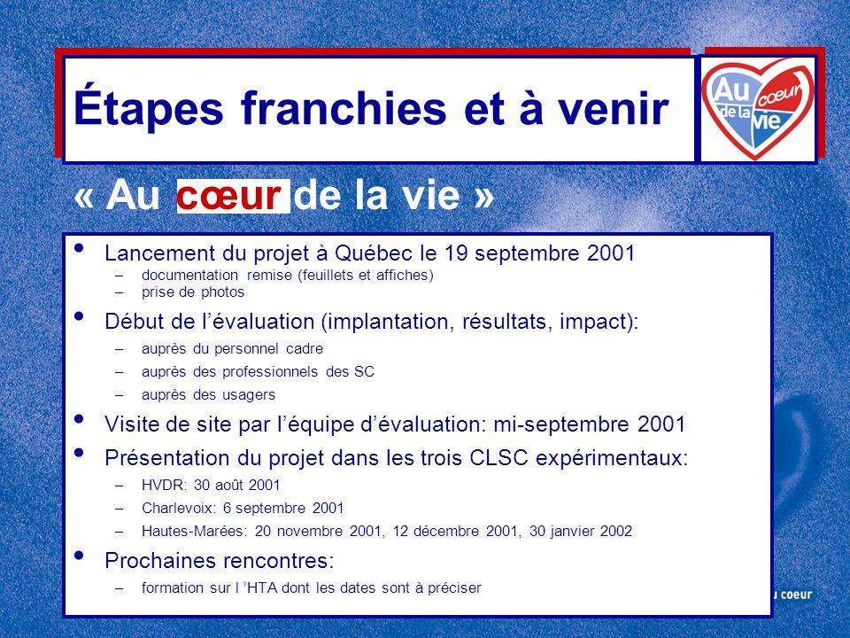 Lancement du projet à Québec le 19 septembre 2001 –documentation remise (feuillets et affiches) –prise de photos Début de lévaluation (implantation, résultats, impact): –auprès du personnel cadre –auprès des professionnels des SC –auprès des usagers Visite de site par léquipe dévaluation: mi-septembre 2001 Présentation du projet dans les trois CLSC expérimentaux: –HVDR: 30 août 2001 –Charlevoix: 6 septembre 2001 –Hautes-Marées: 20 novembre 2001, 12 décembre 2001, 30 janvier 2002 Prochaines rencontres: –formation sur l HTA dont les dates sont à préciser « Au cœur de la vie » Étapes franchies et à venir