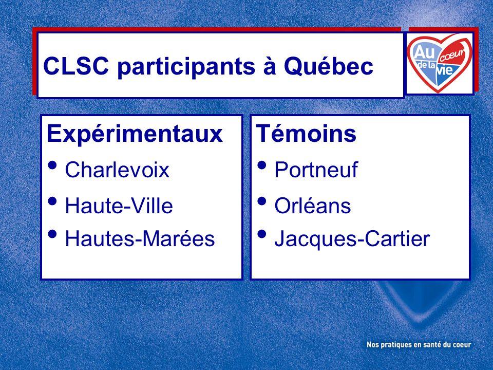 CLSC participants à Québec Expérimentaux Charlevoix Haute-Ville Hautes-Marées Témoins Portneuf Orléans Jacques-Cartier