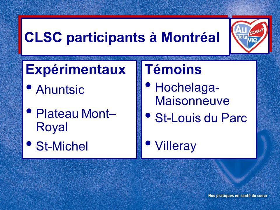CLSC participants à Montréal Expérimentaux Ahuntsic Plateau Mont– Royal St-Michel Témoins Hochelaga- Maisonneuve St-Louis du Parc Villeray
