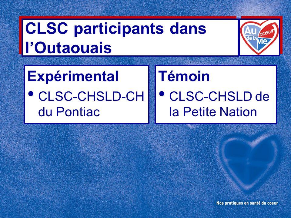 CLSC participants dans lOutaouais Expérimental CLSC-CHSLD-CH du Pontiac Témoin CLSC-CHSLD de la Petite Nation