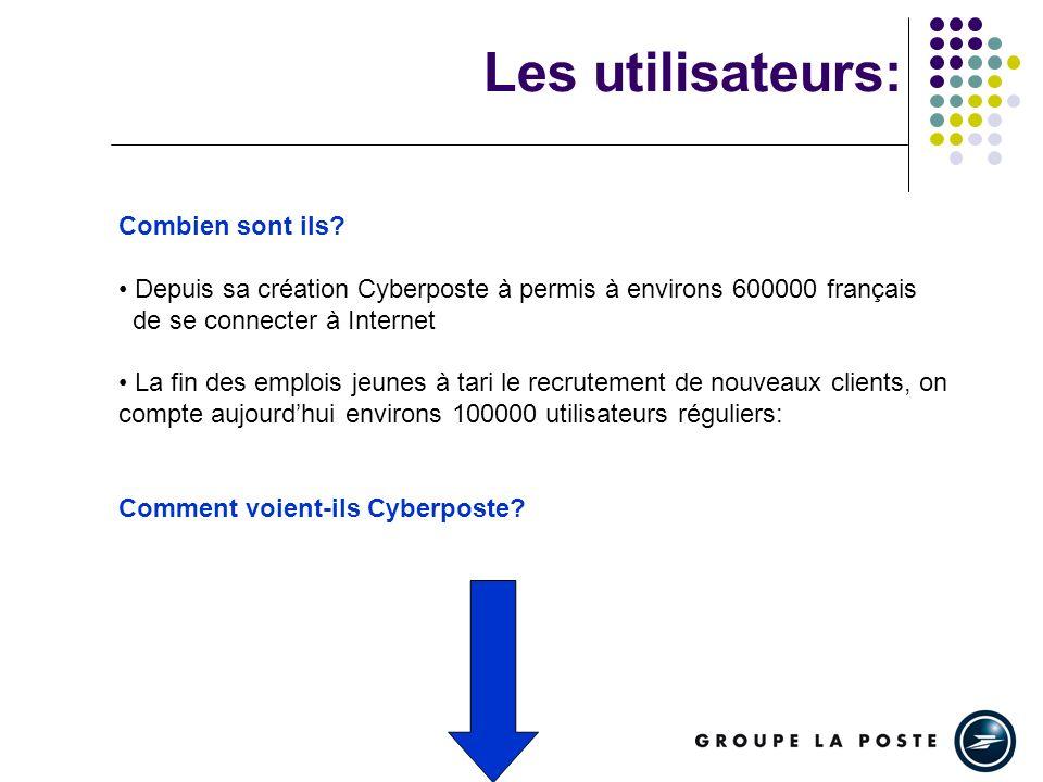 Les utilisateurs: Combien sont ils? Depuis sa création Cyberposte à permis à environs 600000 français de se connecter à Internet La fin des emplois je