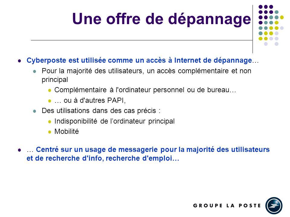 Une offre de dépannage Cyberposte est utilisée comme un accès à Internet de dépannage… Pour la majorité des utilisateurs, un accès complémentaire et n