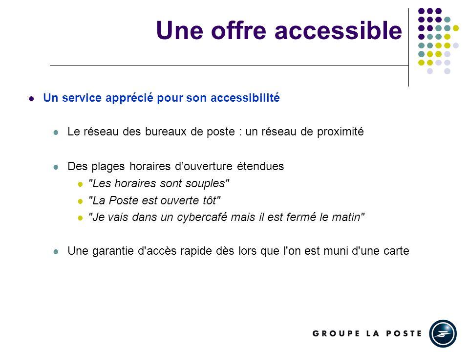 Une offre accessible Un service apprécié pour son accessibilité Le réseau des bureaux de poste : un réseau de proximité Des plages horaires douverture