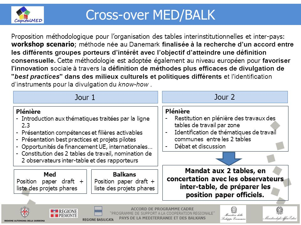 Cross-over MED/BALK Proposition méthodologique pour lorganisation des tables interinstitutionnelles et inter-pays: workshop scenario; méthode née au D