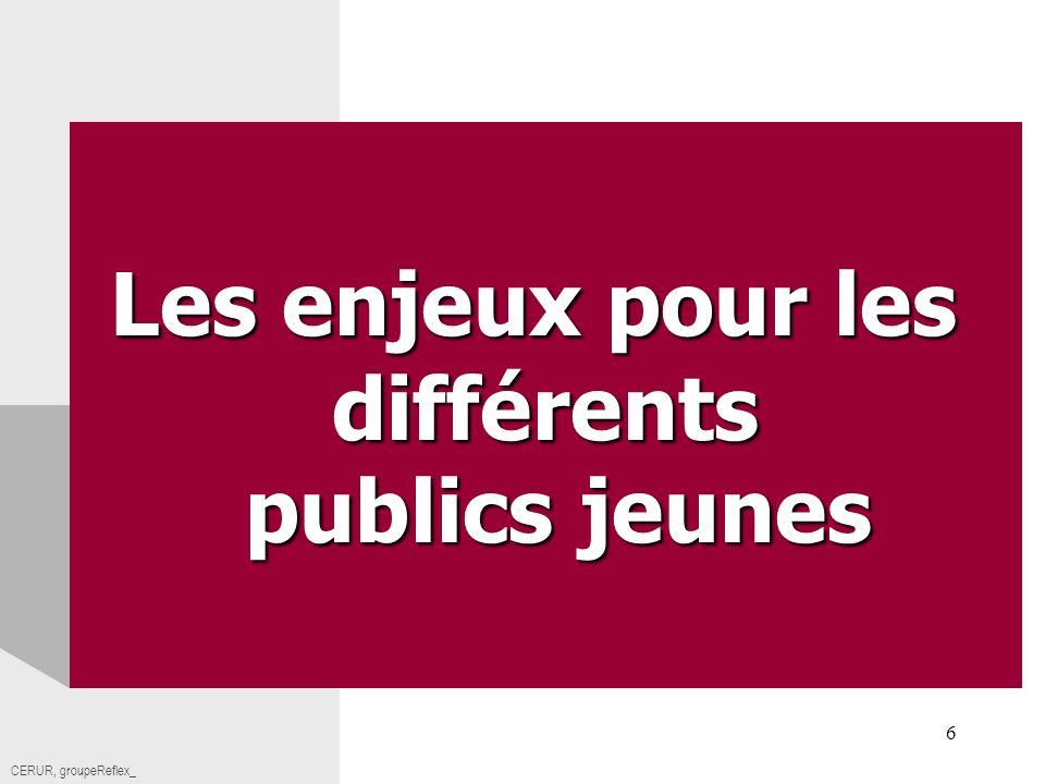 Cerur,groupeReflex_6 Titre CERUR, groupeReflex_ Les enjeux pour les différents publics jeunes publics jeunes