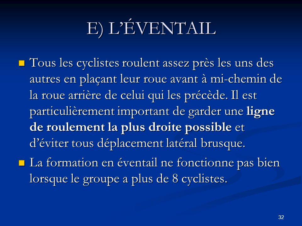 32 E) LÉVENTAIL Tous les cyclistes roulent assez près les uns des autres en plaçant leur roue avant à mi-chemin de la roue arrière de celui qui les pr