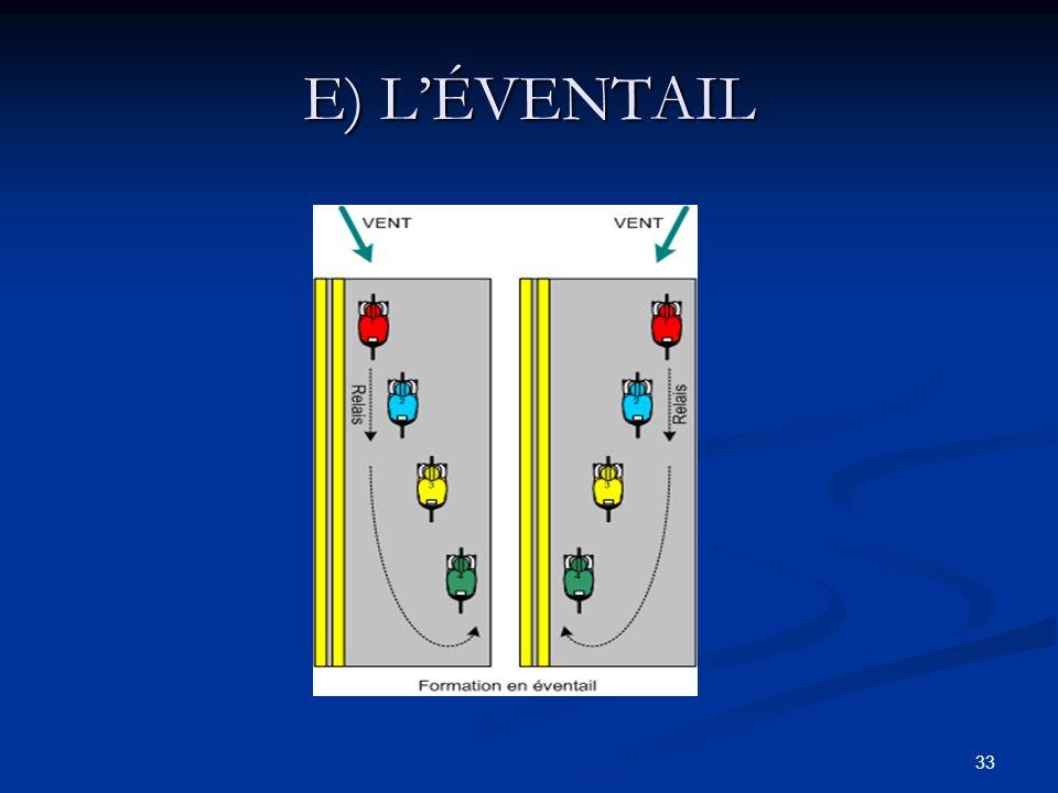 33 E) LÉVENTAIL