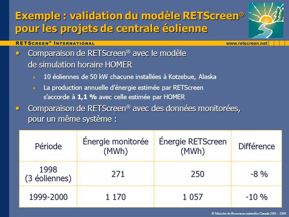 © Ministre de Ressources naturelles Canada 2001 – 2004. Exemple : validation du modèle RETScreen ® pour les projets de centrale éolienne Comparaison d