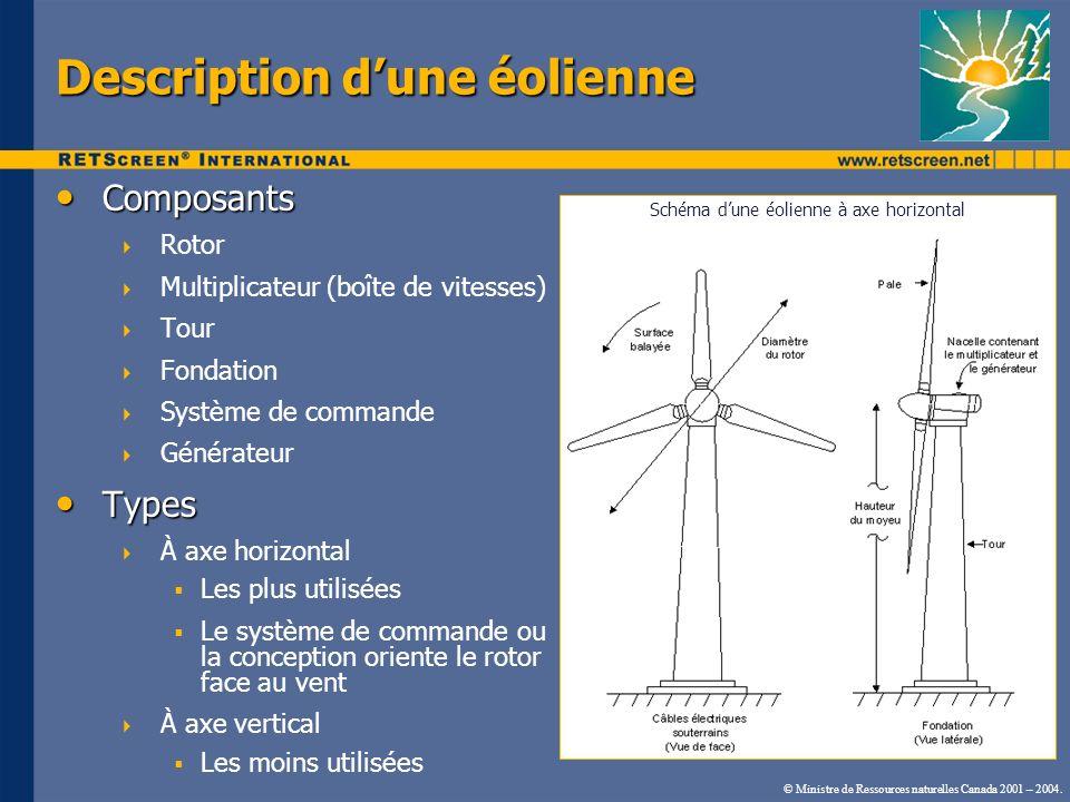 © Ministre de Ressources naturelles Canada 2001 – 2004. Description dune éolienne Composants Composants Rotor Multiplicateur (boîte de vitesses) Tour