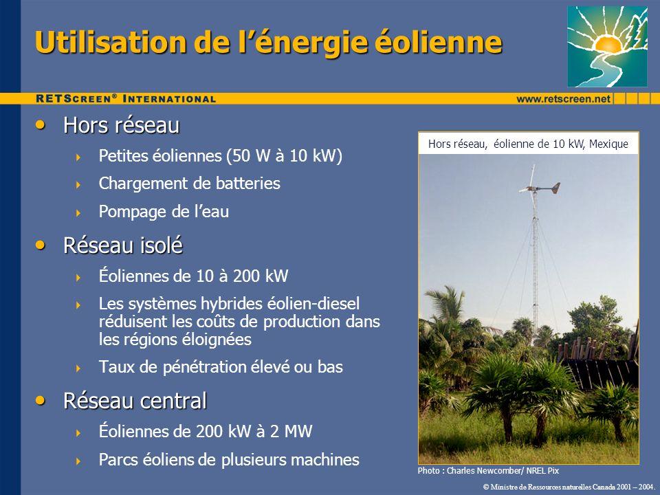 © Ministre de Ressources naturelles Canada 2001 – 2004. Utilisation de lénergie éolienne Hors réseau Hors réseau Petites éoliennes (50 W à 10 kW) Char