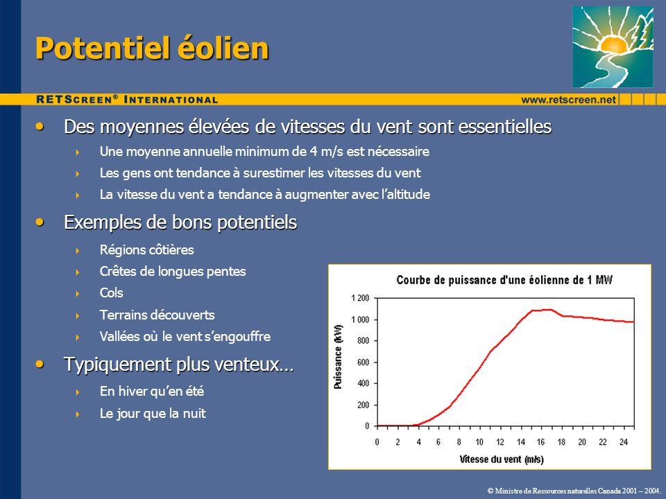 © Ministre de Ressources naturelles Canada 2001 – 2004. Potentiel éolien Des moyennes élevées de vitesses du vent sont essentielles Des moyennes élevé