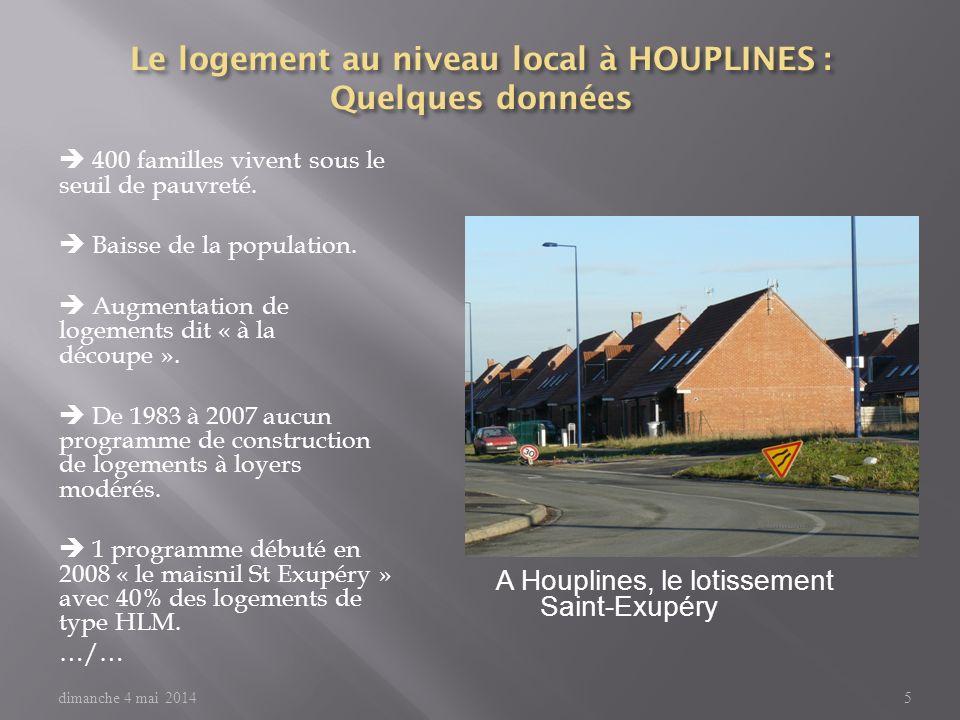 Le logement au niveau local à HOUPLINES : Quelques données 400 familles vivent sous le seuil de pauvreté. Baisse de la population. Augmentation de log