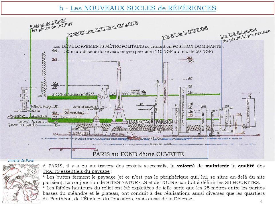 b - Les NOUVEAUX SOCLES de RÉFÉRENCES Les DÉVELOPPEMENTS MÉTROPOLITAINS se situent en POSITION DOMINANTE : 50 m au dessus du niveau moyen parisien (11