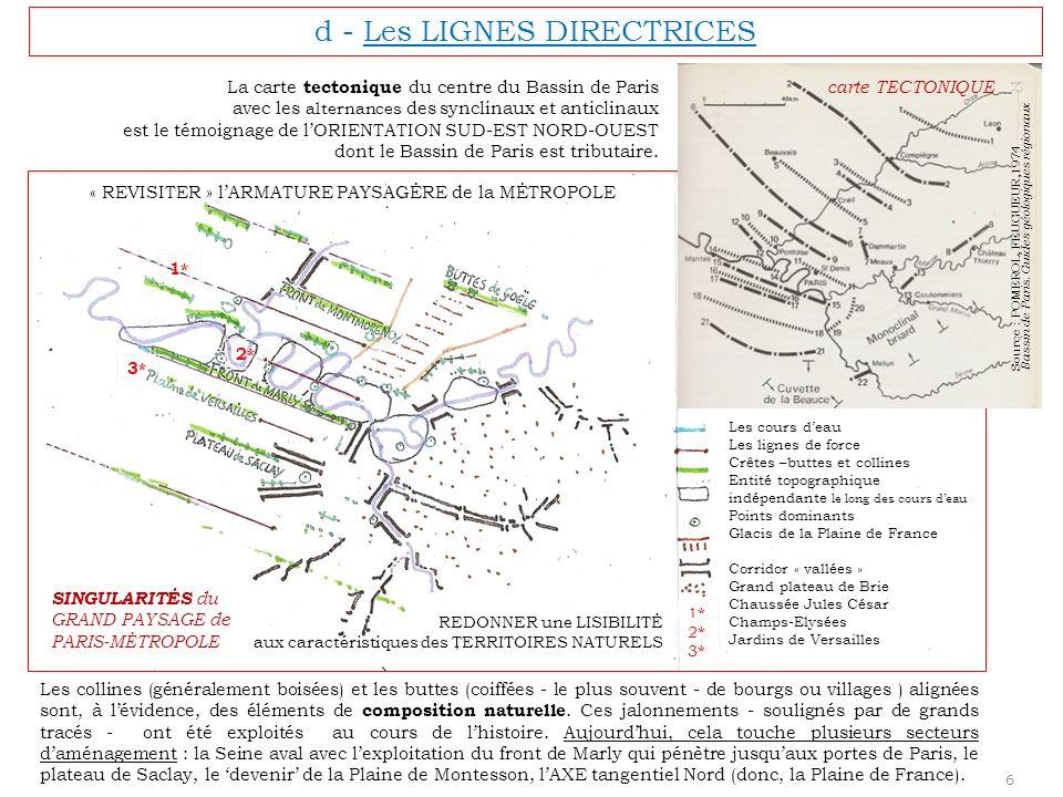 a - LABSENCE de VISION GLOBALE Dans le lointain, lHORIZON de la CUVETTE de PARIS est limité par les COTEAUX et les BUTTES.