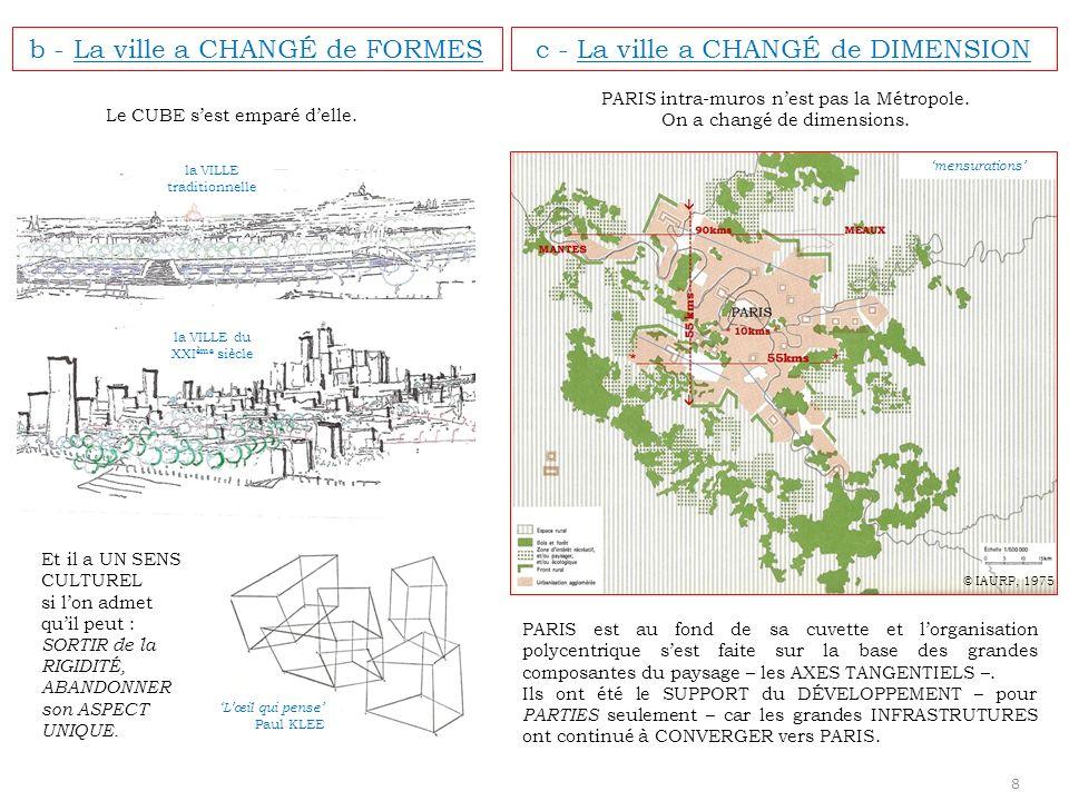 c - La ville a CHANGÉ de DIMENSION PARIS est au fond de sa cuvette et lorganisation polycentrique sest faite sur la base des grandes composantes du pa