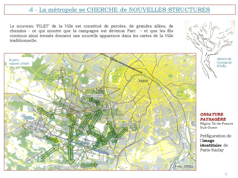 d - La métropole se CHERCHE de NOUVELLES STRUCTURES Le nouveau FILET de la Ville est constitué de percées, de grandes allées, de chemins - ce qui mont