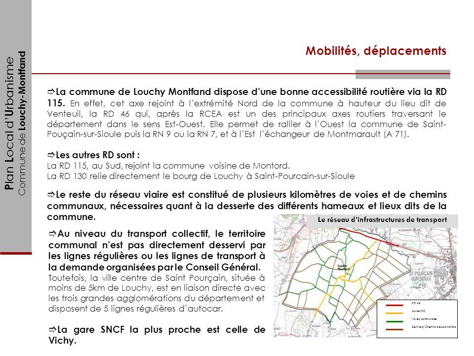 P lan L ocal d U rbanisme Commune de Louchy-Montfand Mobilités, déplacements La commune de Louchy Montfand dispose dune bonne accessibilité routière v