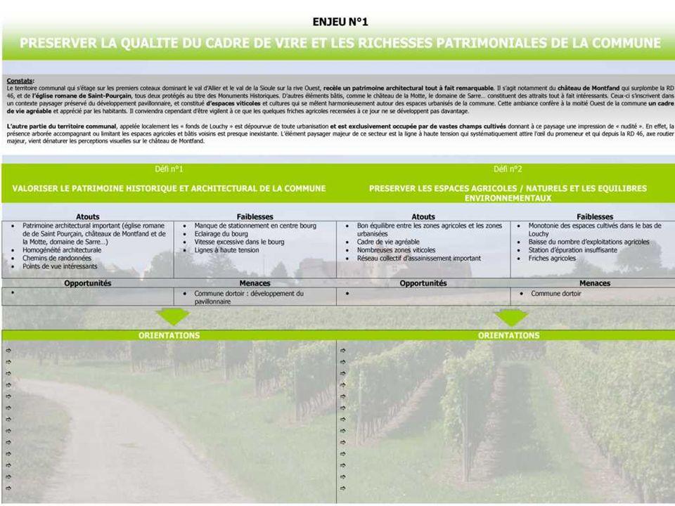 P lan L ocal d U rbanisme Commune de Louchy-Montfand