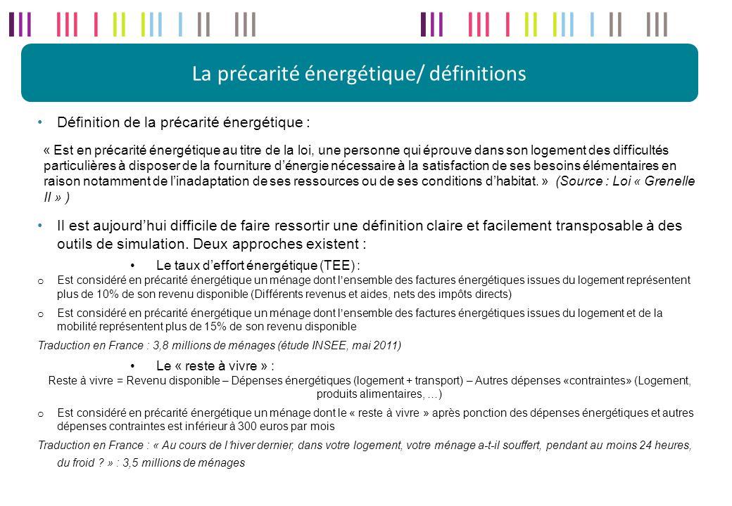 SCIENCES-PO Cycle durbanisme III III I II III I II III La précarité énergétique/ définitions Définition de la précarité énergétique : « Est en précari