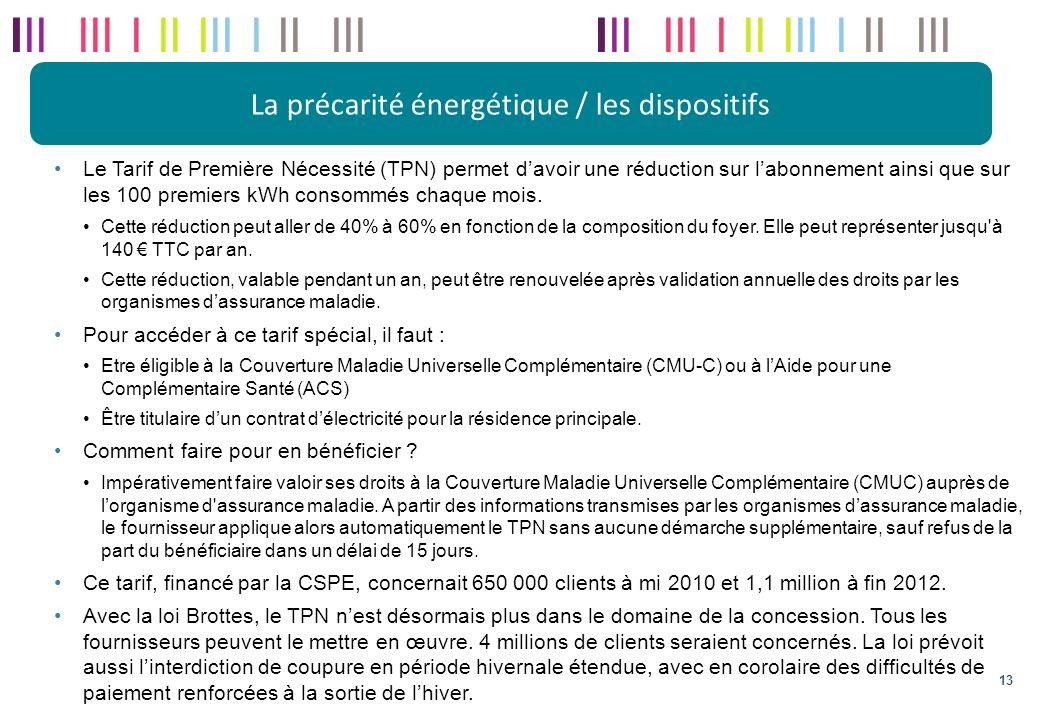 SCIENCES-PO Cycle durbanisme 13 III III I II III I II III La précarité énergétique / les dispositifs Le Tarif de Première Nécessité (TPN) permet davoi