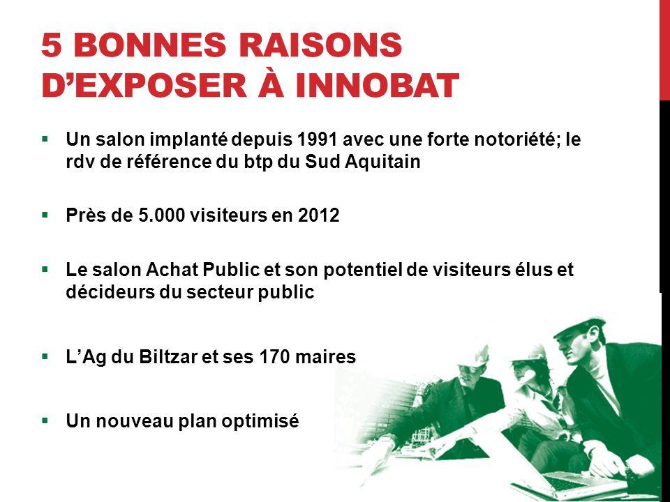 5 BONNES RAISONS DEXPOSER À INNOBAT Un salon implanté depuis 1991 avec une forte notoriété; le rdv de référence du btp du Sud Aquitain Près de 5.000 v
