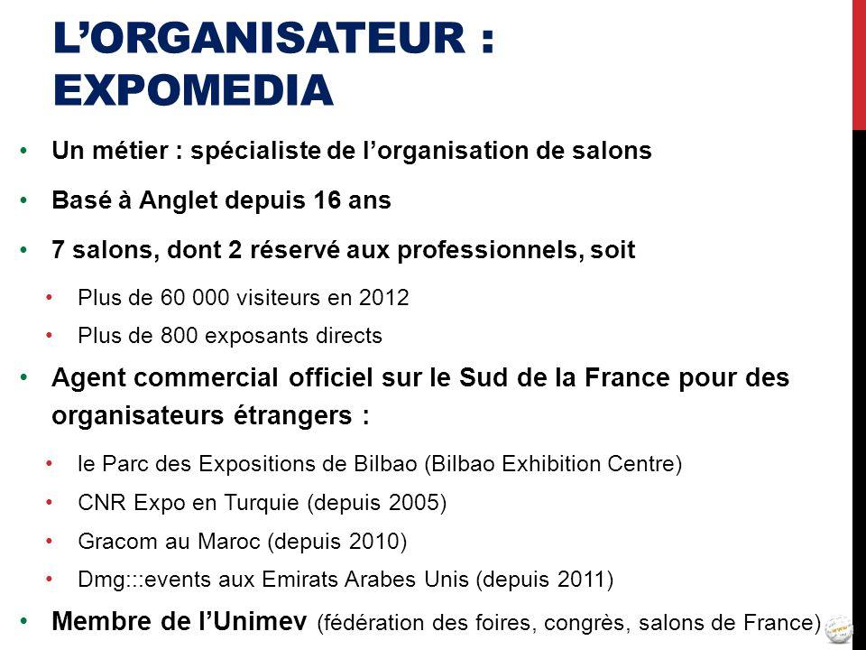 LORGANISATEUR : EXPOMEDIA Un métier : spécialiste de lorganisation de salons Basé à Anglet depuis 16 ans 7 salons, dont 2 réservé aux professionnels,