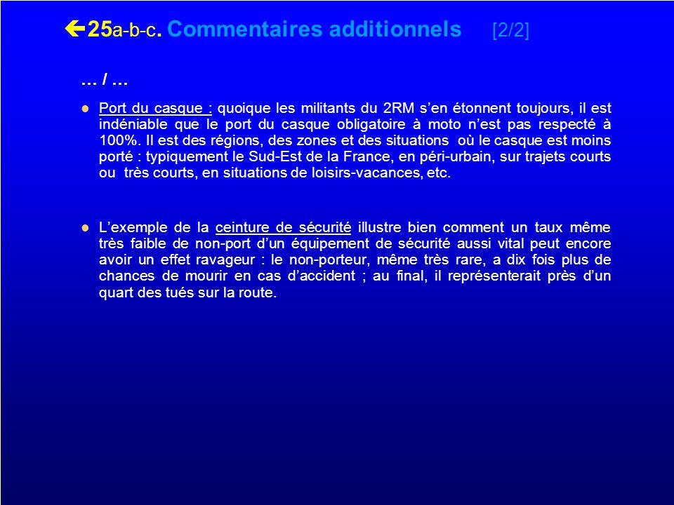 26 a. Lévolution 2011 - début 2012 2011 et 2012 : évolution en « 12 mois glissants »