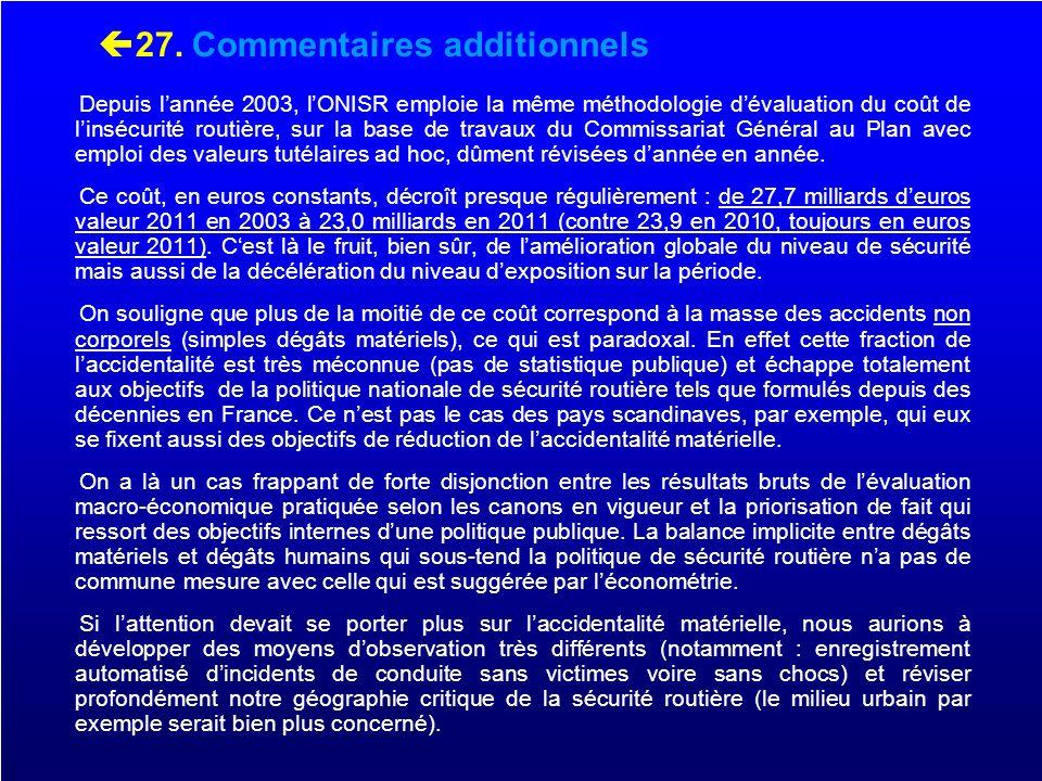 Site Web : tapez « ONISR » avec nimporte quel moteur de recherche… Le rapport danalyse approfondi « La sécurité routière en France, Bilan de lannée 2010 » (378 pages) est consultable et téléchargeable sur les pages Web de lONISR et en vente à la Documentation Française.