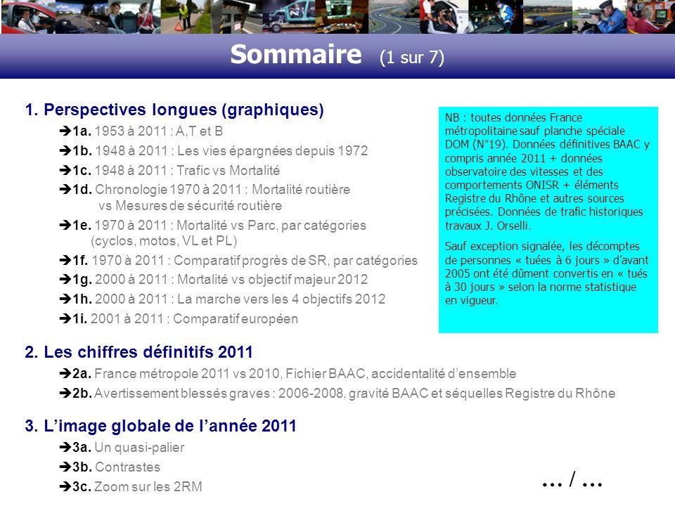 Sommaire (2 sur 7) 4.Mortalité par catégories dusager 4a.