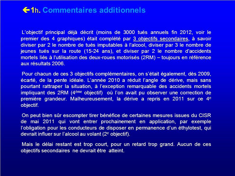 1 i. Perspectives longues 2001 à 2011 : comparatif européen