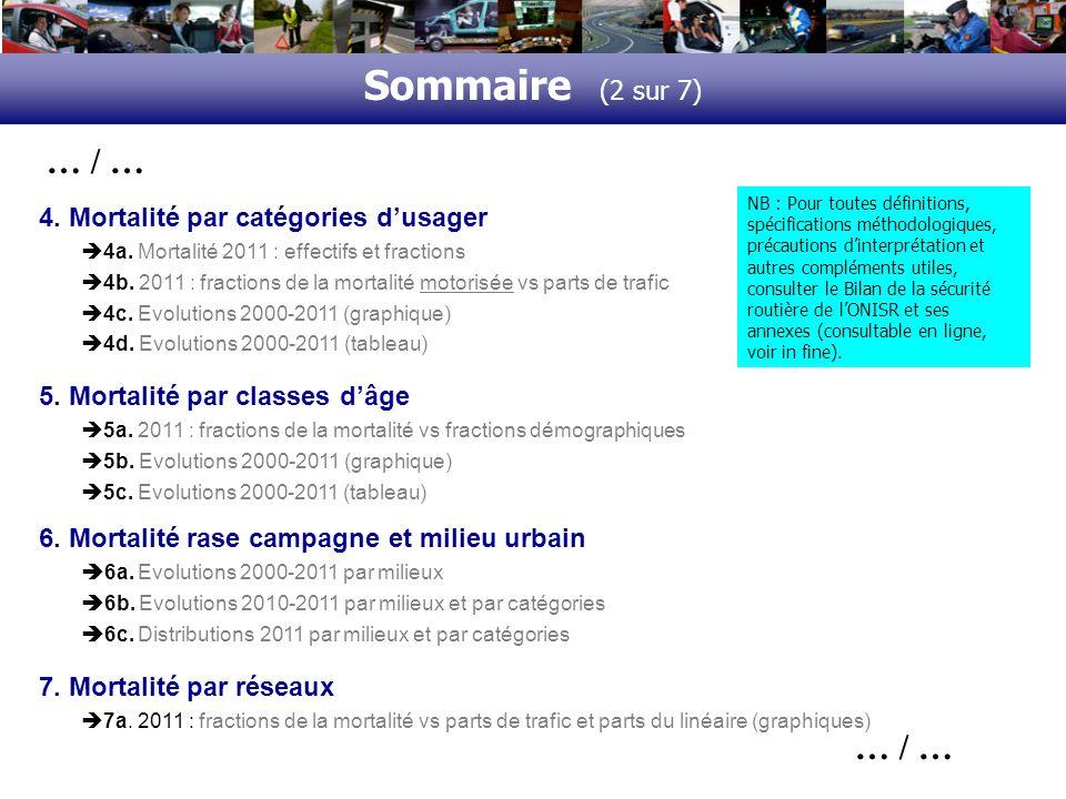 Sommaire (3 sur 7) … / … 7b.