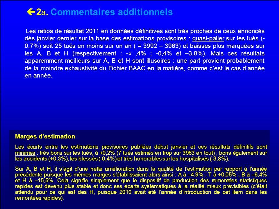 Avertissement blessés graves : 2006-2008, gravité BAAC et séquelles Registre du Rhône 2 b.
