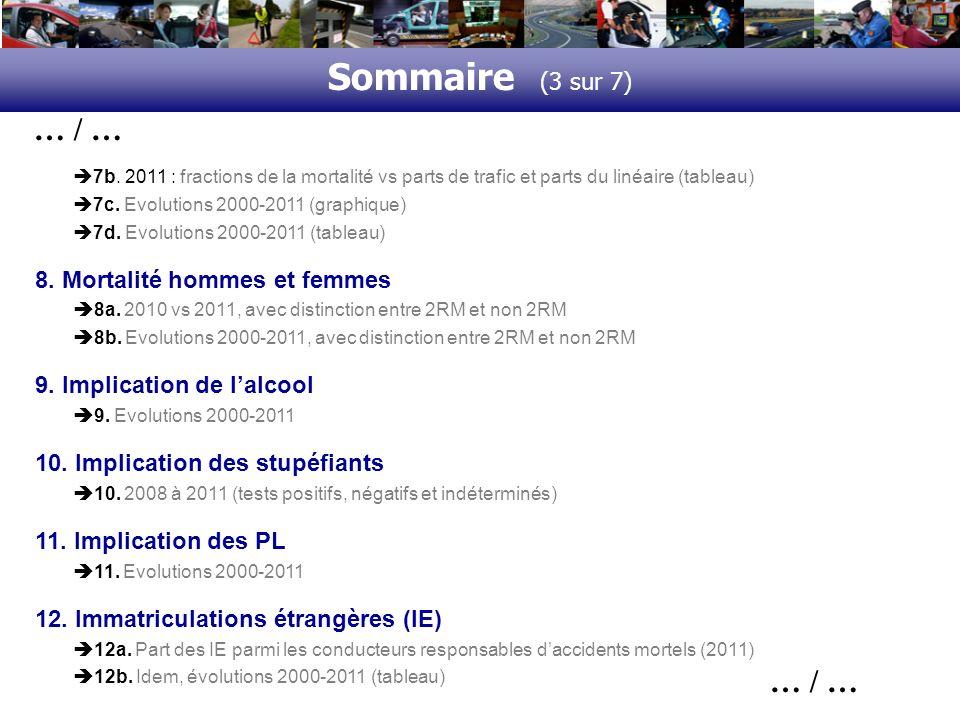 Sommaire (4 sur 7) … / … 12c.Idem, évolutions 2000-2011 (graphique) 13.