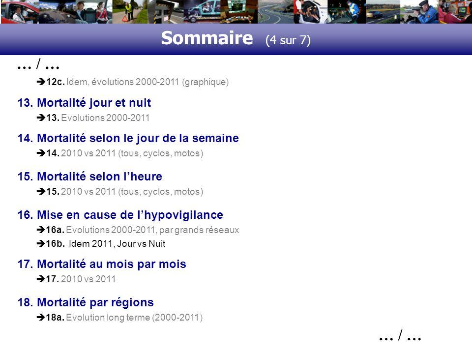 Sommaire (5 sur 7) … / … 18b.Evolution court terme (2010-2011) 18c.
