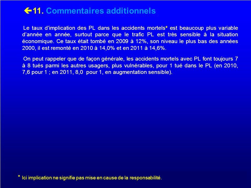 12 a.Immatriculations étrangères Conducteurs resp.