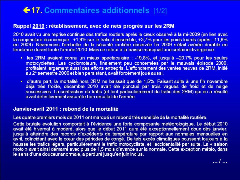 17. Commentaires additionnels [1/2] Rappel 2010 : rétablissement, avec de nets progrès sur les 2RM 2010 avait vu une reprise continue des trafics rout