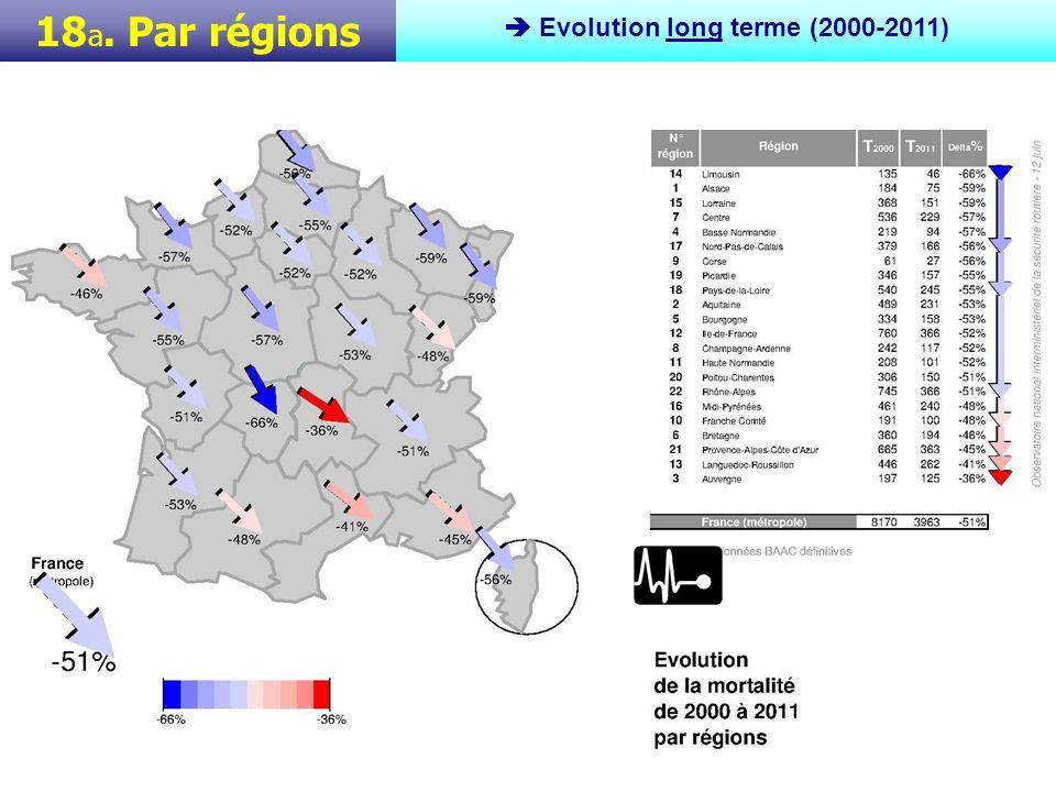 Si la baisse de mortalité de 2010 à 2011 en France métropolitaine sétablit à -0,7%, cette évolution est fortement différenciée selon les régions* : à une extrémité, les meilleurs résultats avec la Corse en baisse de –25% (contre +22% lannée précédente), Poitou-Charentes en baisse de –19% (contre +28% lannée précédente), et la France-Comté à –14% (contre +15%).