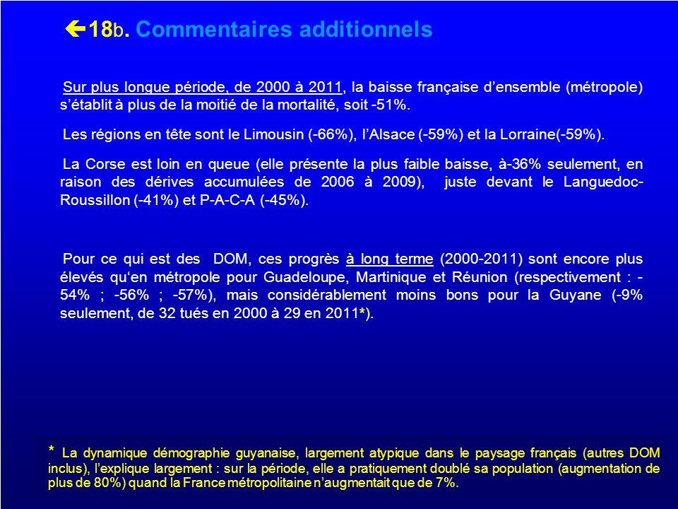 18 c. Par régions 2011 : mortalité rapportée à la pop. résidente