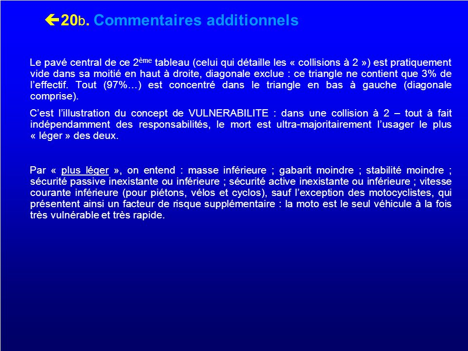 Tués 2010 + gains 2011 - pertes 2011 20 c.