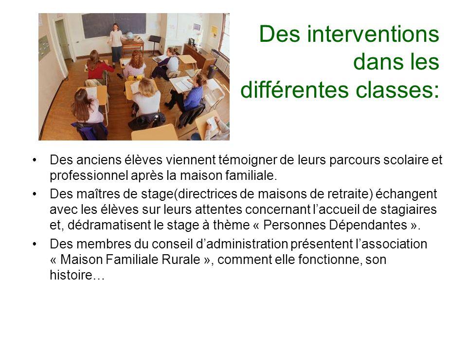 Des interventions dans les différentes classes: Des anciens élèves viennent témoigner de leurs parcours scolaire et professionnel après la maison fami