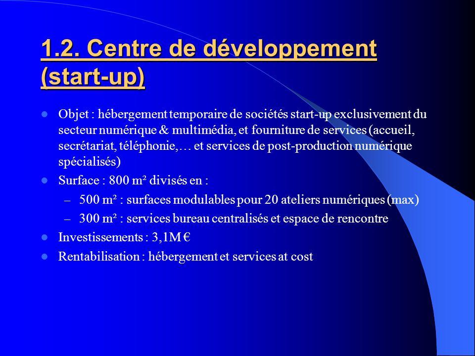 1.2. Centre de développement (start-up) Objet : hébergement temporaire de sociétés start-up exclusivement du secteur numérique & multimédia, et fourni