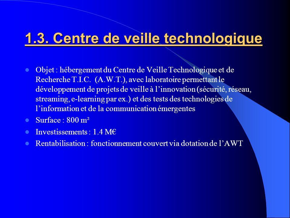 1.3. Centre de veille technologique Objet : hébergement du Centre de Veille Technologique et de Recherche T.I.C. (A.W.T.), avec laboratoire permettant