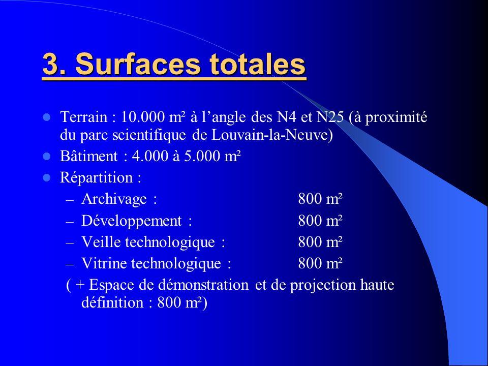 3. Surfaces totales Terrain : 10.000 m² à langle des N4 et N25 (à proximité du parc scientifique de Louvain-la-Neuve) Bâtiment : 4.000 à 5.000 m² Répa