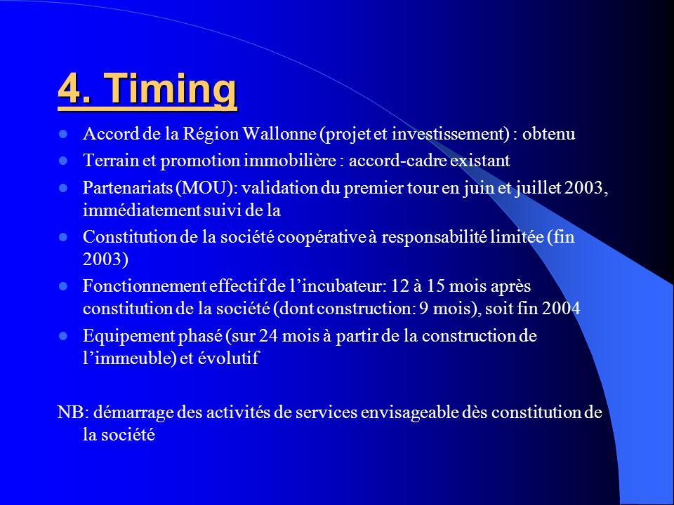 4. Timing Accord de la Région Wallonne (projet et investissement) : obtenu Terrain et promotion immobilière : accord-cadre existant Partenariats (MOU)
