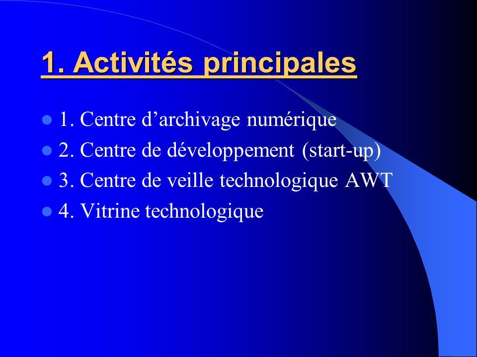 1. Activités principales 1. Centre darchivage numérique 2. Centre de développement (start-up) 3. Centre de veille technologique AWT 4. Vitrine technol