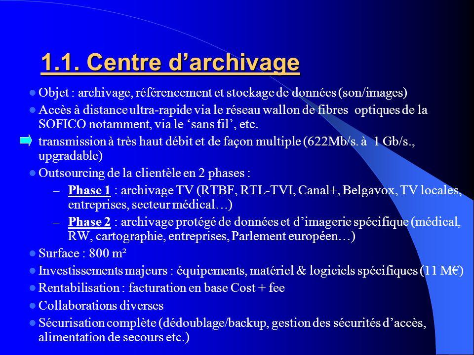 1.1. Centre darchivage Objet : archivage, référencement et stockage de données (son/images) Accès à distance ultra-rapide via le réseau wallon de fibr