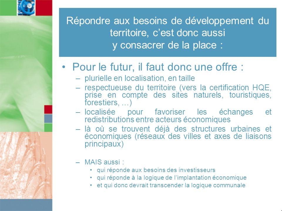 Répondre aux besoins de développement du territoire, cest donc aussi y consacrer de la place : Pour le futur, il faut donc une offre : –plurielle en l
