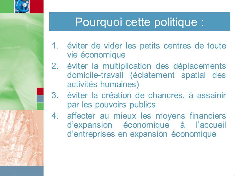 Pourquoi cette politique : 1.éviter de vider les petits centres de toute vie économique 2.éviter la multiplication des déplacements domicile-travail (